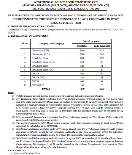 wbp police constable recruitment 2021 official notification