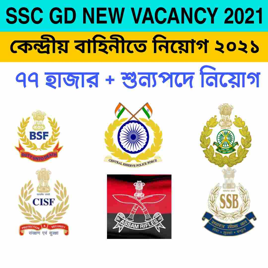 SSC GD CONSTABLE NEW VACANCY 2021